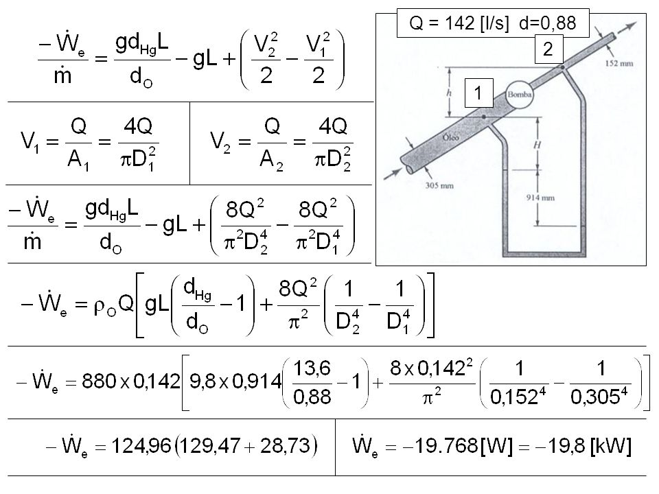 Q = 142 [l/s] d=0,88 2 1